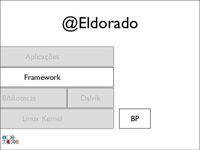 @Eldorado Aplicações Framework Bibliotecas Linux Kernel  Dalvik BP