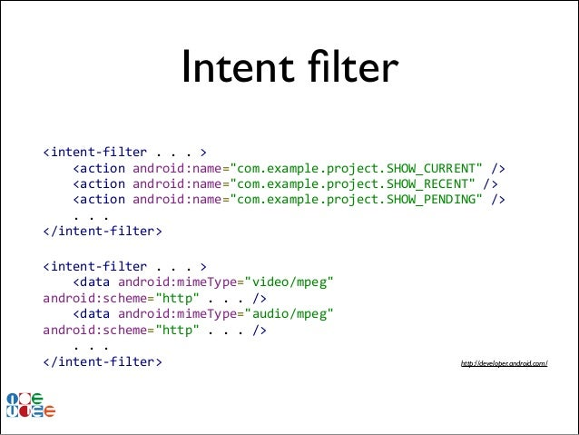 """Intent filter <intent9filter&.&.&.&>& &&&&<action&android:name=""""com.example.project.SHOW_CURRENT""""&/>& &&&&<action&android:n..."""