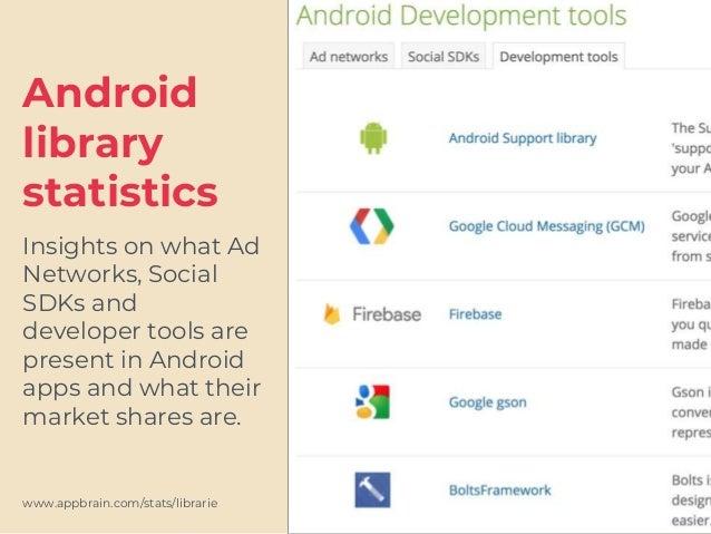 Android dev toolbox - Shem Magnezi, WeWork