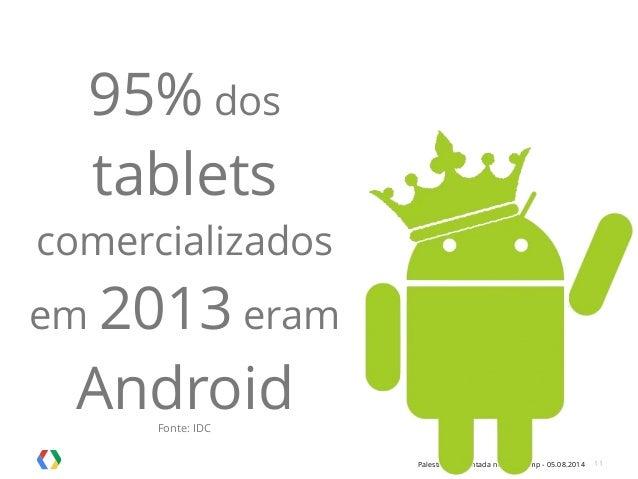 Palestra apresentada no MobCamp - 05.08.2014 11 95% dos tablets comercializados em 2013 eram AndroidFonte: IDC