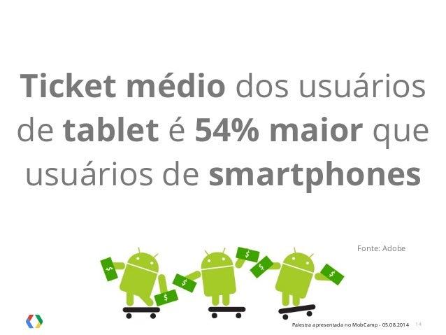Palestra apresentada no MobCamp - 05.08.2014 14 Ticket médio dos usuários de tablet é 54% maior que usuários de smartphone...
