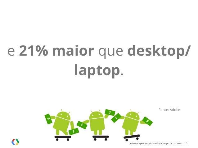 Palestra apresentada no MobCamp - 05.08.2014 15 e 21% maior que desktop/ laptop. Fonte: Adobe