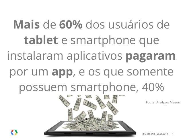 Palestra apresentada no MobCamp - 05.08.2014 16 Mais de 60% dos usuários de tablet e smartphone que instalaram aplicativos...