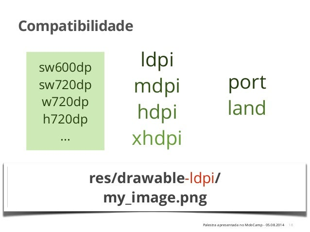 Palestra apresentada no MobCamp - 05.08.2014 Compatibilidade 18 small normal large xlarge ldpi mdpi hdpi xhdpi port land r...