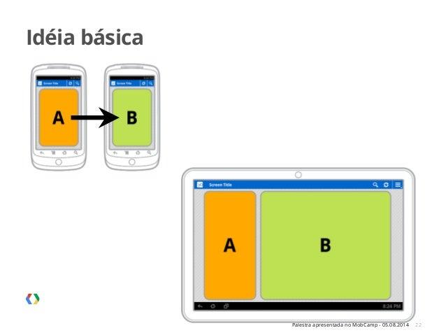 Palestra apresentada no MobCamp - 05.08.2014 Idéia básica 22
