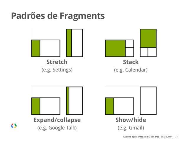 Palestra apresentada no MobCamp - 05.08.2014 Padrões de Fragments 23