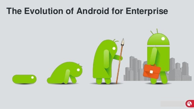 Image result for android enterprise