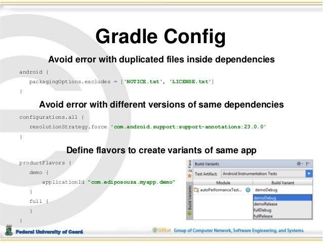 Android, Gradle & Dependecies