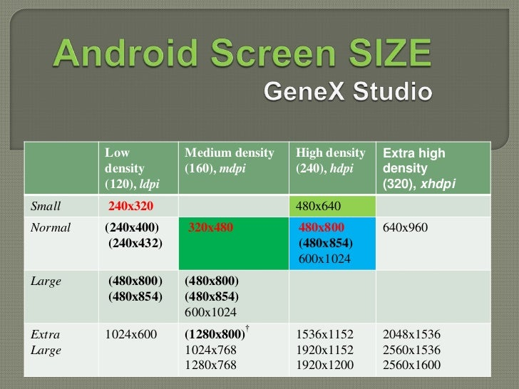 Android icon Slide 2