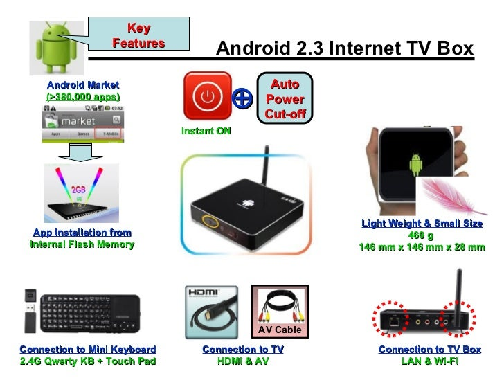 android internet tv box english. Black Bedroom Furniture Sets. Home Design Ideas