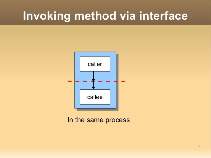 Image Result For Embedded Method Invocation