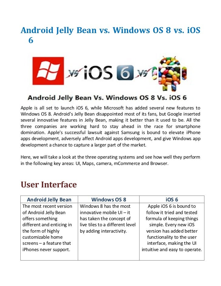 Android Jelly Bean vs. Windows OS 8 vs. iOS 6Apple is all set to launch iOS 6, while Microsoft has added several new featu...