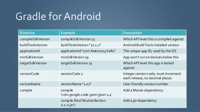 Android Crash Course Lunch and Learn