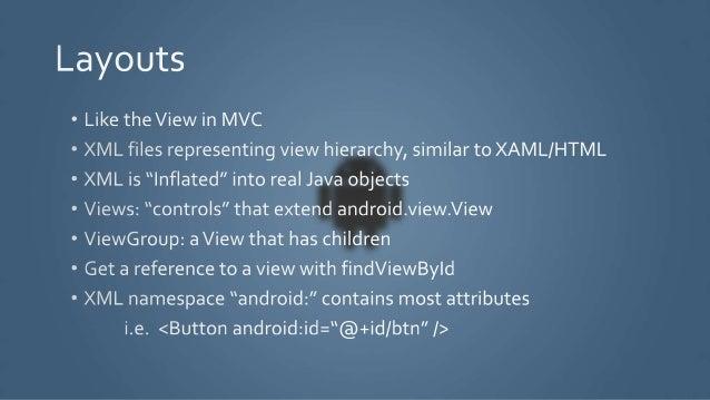 http://developer.android.com/training/basics/activity-lifecycle/starting.html