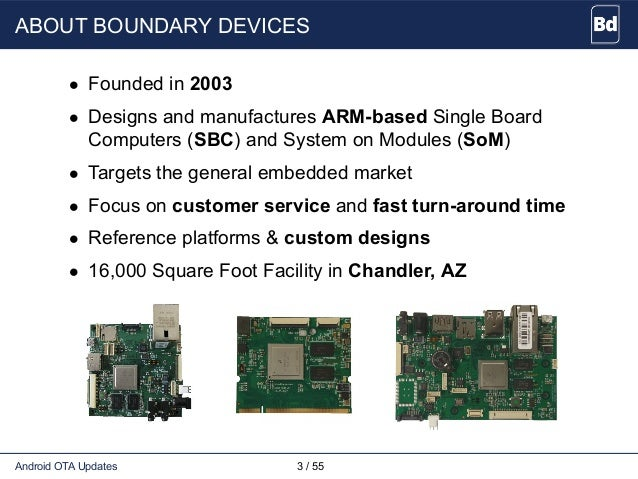 ABOUT BOUNDARY DEVICES • Founded in 2003 • Designs and manufactures ARM-based Single Board Computers (SBC) and System on M...