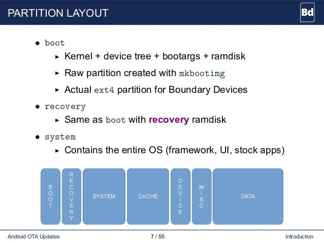 PARTITION LAYOUT • boot Kernel + device tree + bootargs + ramdisk Raw partition created with mkbootimg Actual ext4 partiti...