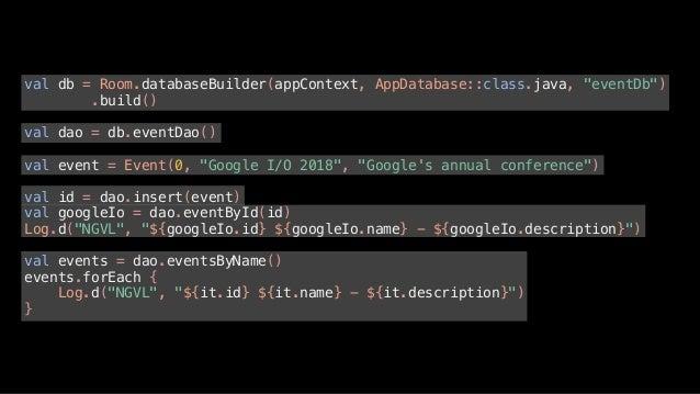 Persisting Data on SQLite using Room