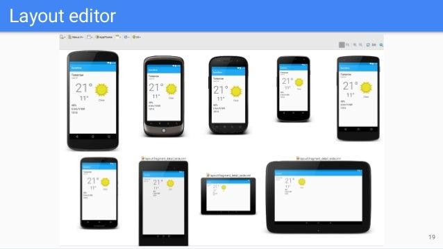 Игровые сервисы Google Play | Android Developers