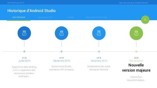 android studio 2 0. Black Bedroom Furniture Sets. Home Design Ideas