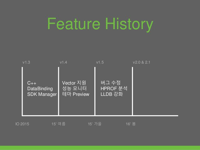 Feature History v1.3 C++ DataBinding SDK Manager v1.4 Vector 지원 성능 모니터 테마 Preview v1.5 버그 수정 HPROF 분석 LLDB 강화 v2.0 & 2.1 I...