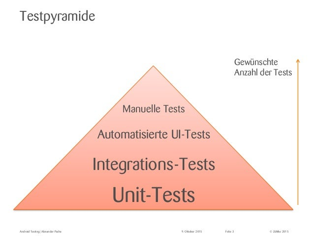 Android Testing  Slide 3