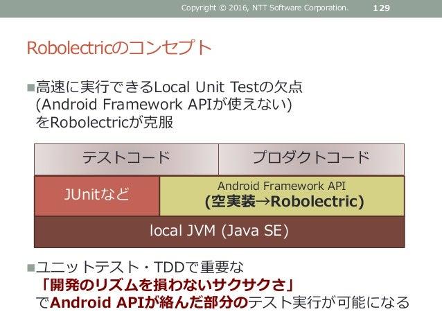 Robolectricのコンセプト 高速に実行できるLocal Unit Testの欠点 (Android Framework APIが使えない) をRobolectricが克服 ユニットテスト・TDDで重要な 「開発のリズムを損わないサク...