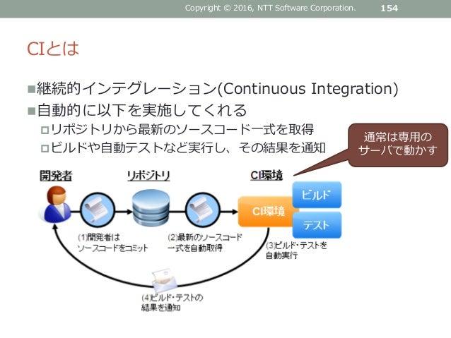 CIとは 継続的インテグレーション(Continuous Integration) 自動的に以下を実施してくれる リポジトリから最新のソースコード一式を取得 ビルドや自動テストなど実行し、その結果を通知 Copyright © 2016...