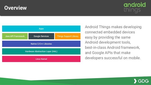 Hack the Real World with ANDROID THINGS