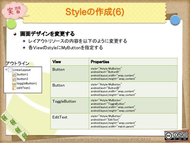Ⅶ - 107 Styleの作成(6) ! 画面デザインを変更する ! レイアウトリソースの内容を以下のように変更する ! 各ViewのstyleにMyButtonを指定する View  Properties Button  sty...