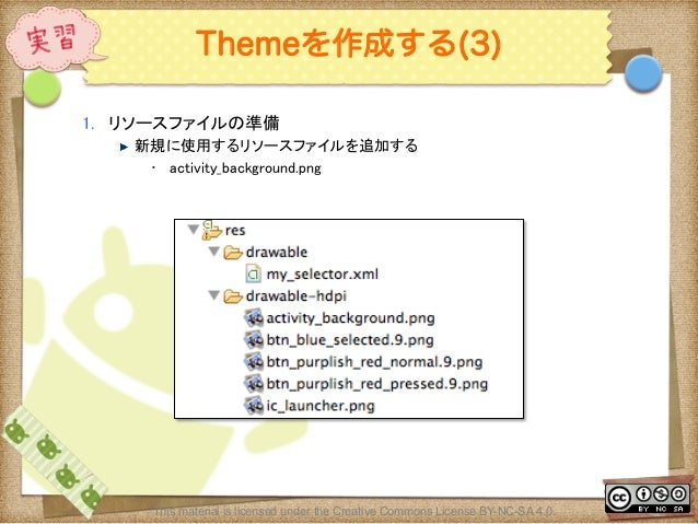 Ⅶ - 117 Themeを作成する(3) 1. リソースファイルの準備 ! 新規に使用するリソースファイルを追加する • activity_background.png This material is licensed under...