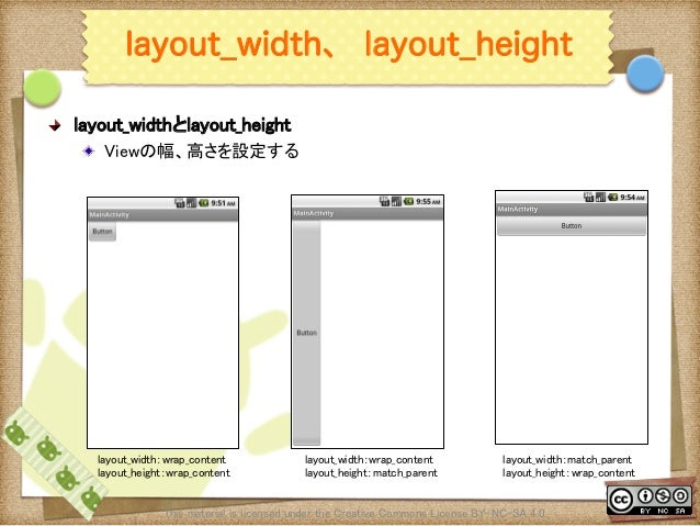 Ⅶ - 16 layout_width、 layout_height ! layout_widthとlayout_height ! Viewの幅、高さを設定する This material is licensed under the Cre...