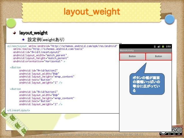 Ⅶ - 19 layout_weight ! layout_weight ! 設定例(weightあり) This material is licensed under the Creative Commons License BY-NC-...