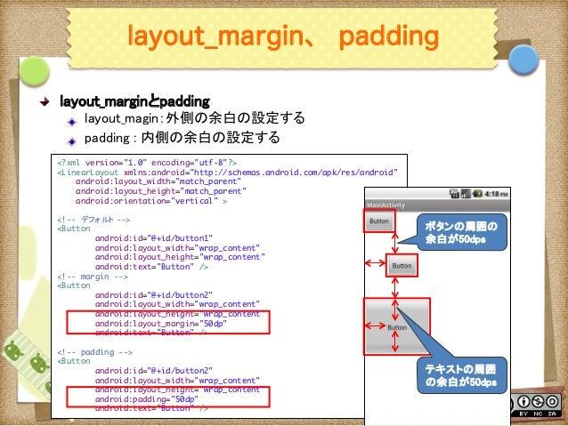Ⅶ - 21 layout_margin、 padding ! layout_marginとpadding ! layout_magin:外側の余白の設定する  ! padding : 内側の余白の設定する  This material ...