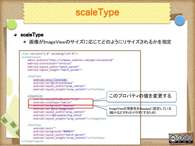 Ⅶ - 28 scaleType ! scaleType ! 画像がImageViewのサイズに応じてどのようにリサイズされるかを指定 This material is licensed under the Creative Commons...
