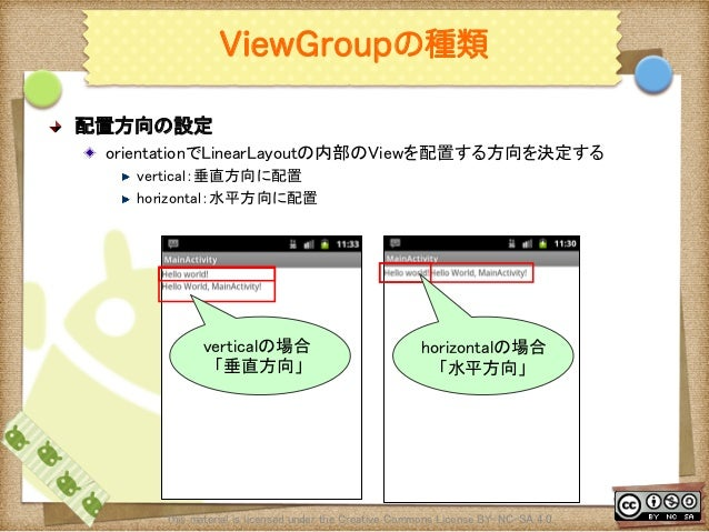 Ⅶ - 37 ViewGroupの種類 ! 配置方向の設定 ! orientationでLinearLayoutの内部のViewを配置する方向を決定する ! vertical:垂直方向に配置 ! horizontal:水平方向に配置 T...