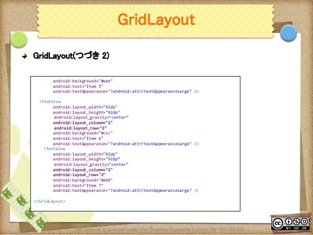 Ⅶ - 43 GridLayout ! GridLayout(つづき 2) This material is licensed under the Creative Commons License BY-NC-SA 4.0.     ...