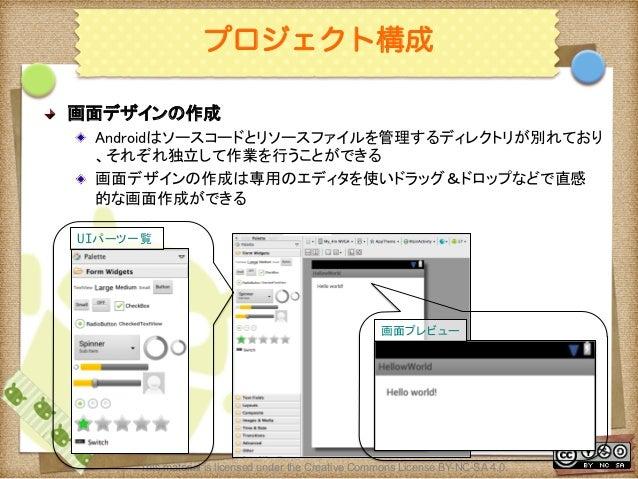 Ⅶ - 54 プロジェクト構成 ! 画面デザインの作成 ! Androidはソースコードとリソースファイルを管理するディレクトリが別れており 、それぞれ独立して作業を行うことができる ! 画面デザインの作成は専用のエディタを使いドラッグ&ド...