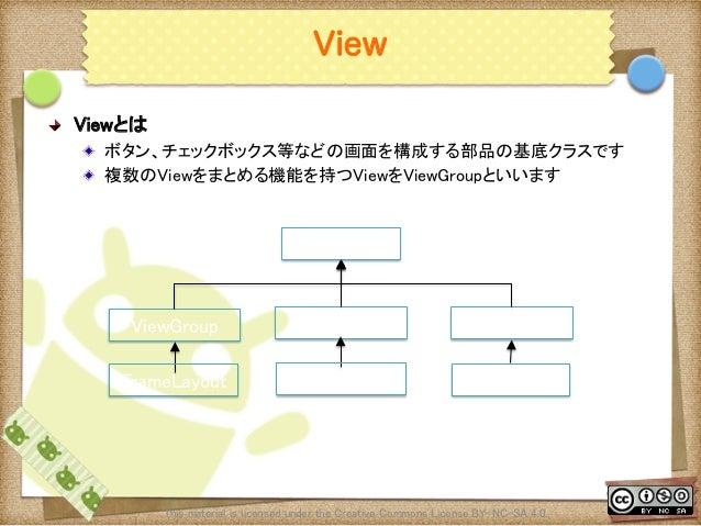 Ⅶ - 55 View ! Viewとは ! ボタン、チェックボックス等などの画面を構成する部品の基底クラスです ! 複数のViewをまとめる機能を持つViewをViewGroupといいます This material is licens...