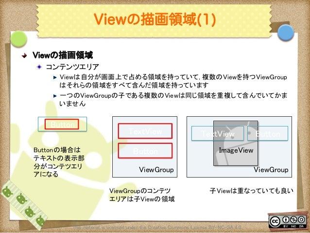 Ⅶ - 56 Viewの描画領域(1) ! Viewの描画領域 ! コンテンツエリア ! Viewは自分が画面上で占める領域を持っていて, 複数のViewを持つViewGroup はそれらの領域をすべて含んだ領域を持っています ! 一つの...
