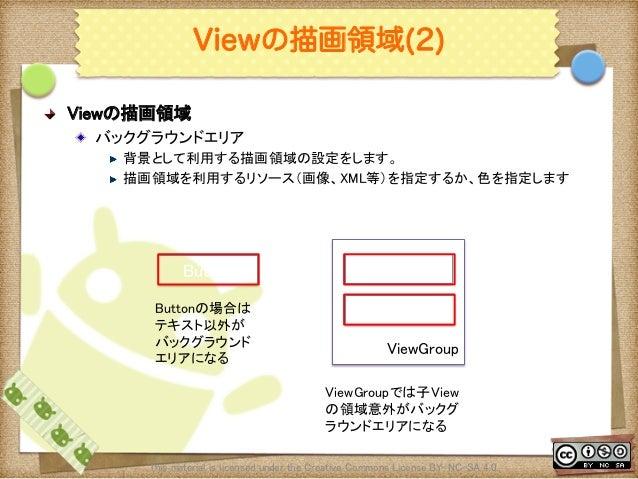 Ⅶ - 57 Viewの描画領域(2) ! Viewの描画領域 ! バックグラウンドエリア ! 背景として利用する描画領域の設定をします。 ! 描画領域を利用するリソース(画像、XML等)を指定するか、色を指定します This mate...