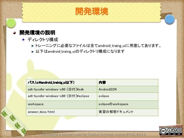 Ⅶ - 6 開発環境 ! 開発環境の説明 ! ディレクトリ構成 ! トレーニングに必要なファイルは全てandroid_traing_uiに用意してあります。 ! 以下はandroid_traing_uiのディレクトリ構成になります パス...