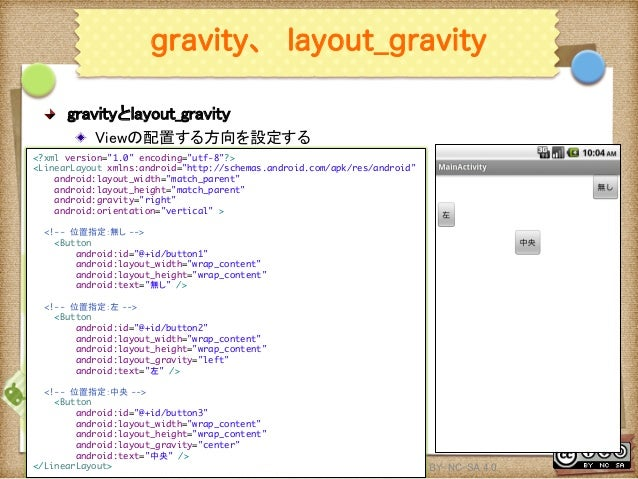 Ⅶ - 61 gravity、 layout_gravity ! gravityとlayout_gravity ! Viewの配置する方向を設定する This material is licensed under the Creative ...