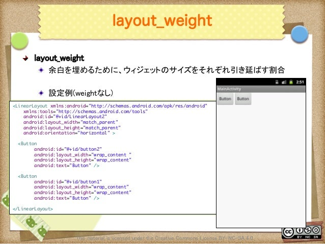 Ⅶ - 62 layout_weight ! layout_weight ! 余白を埋めるために、ウィジェットのサイズをそれぞれ引き延ばす割合 ! 設定例(weightなし) This material is licensed under...