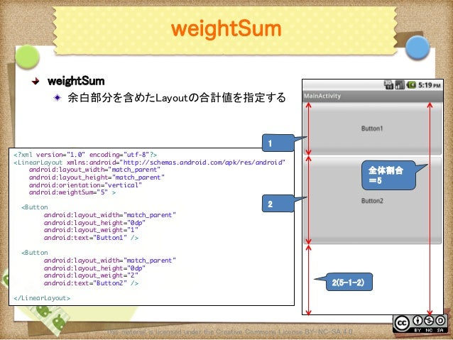 Ⅶ - 64 weightSum ! weightSum ! 余白部分を含めたLayoutの合計値を指定する This material is licensed under the Creative Commons License BY-N...