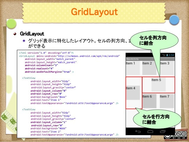 Ⅶ - 85 GridLayout ! GridLayout ! グリッド表示に特化したレイアウト。セルの列方向、または行方向への結合 ができる This material is licensed under the Creative Co...