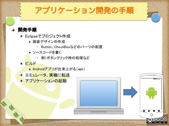 Ⅶ - 9 アプリケーション開発の手順 ! 開発手順 ! Eclipseでプロジェクト作成 ! 画面デザインの作成 • Button、CheckBoxなどのパーツの配置 ! ソースコードを書く • 例)ボタンクリック時の処理など...
