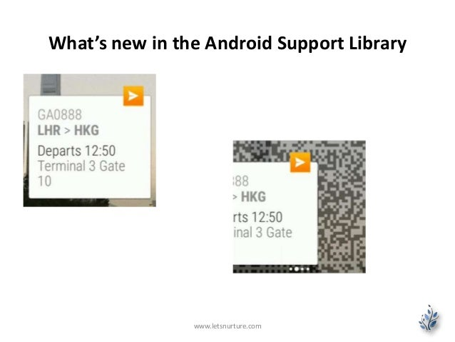 What's new in the Android Support Library www.letsnurture.com