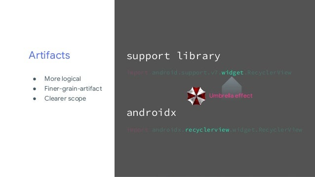Androidx Recyclerview Dependency