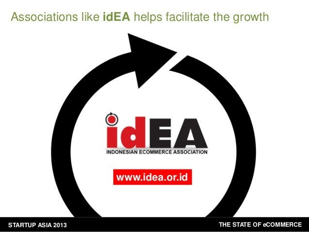 Associations like idEA helps facilitate the growth  www.idea.or.id  STARTUP ASIA 2013  THE STATE OF eCOMMERCE