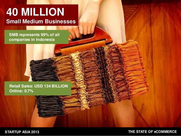 40 MILLION Small Medium Businesses SMB represents 99% of all companies in Indonesia  Retail Sales: USD 134 BILLION Online:...